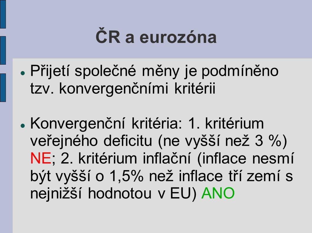 ČR a eurozóna Přijetí společné měny je podmíněno tzv. konvergenčními kritérii Konvergenční kritéria: 1. kritérium veřejného deficitu (ne vyšší než 3 %