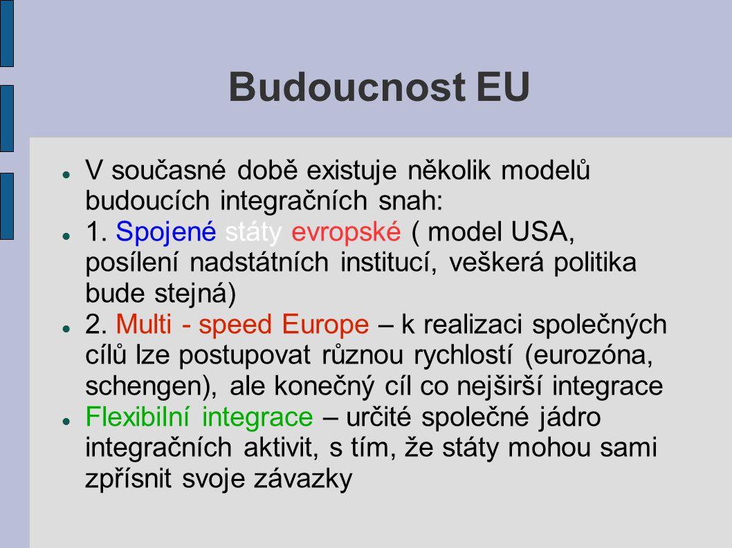 Budoucnost EU V současné době existuje několik modelů budoucích integračních snah: 1. Spojené státy evropské ( model USA, posílení nadstátních institu