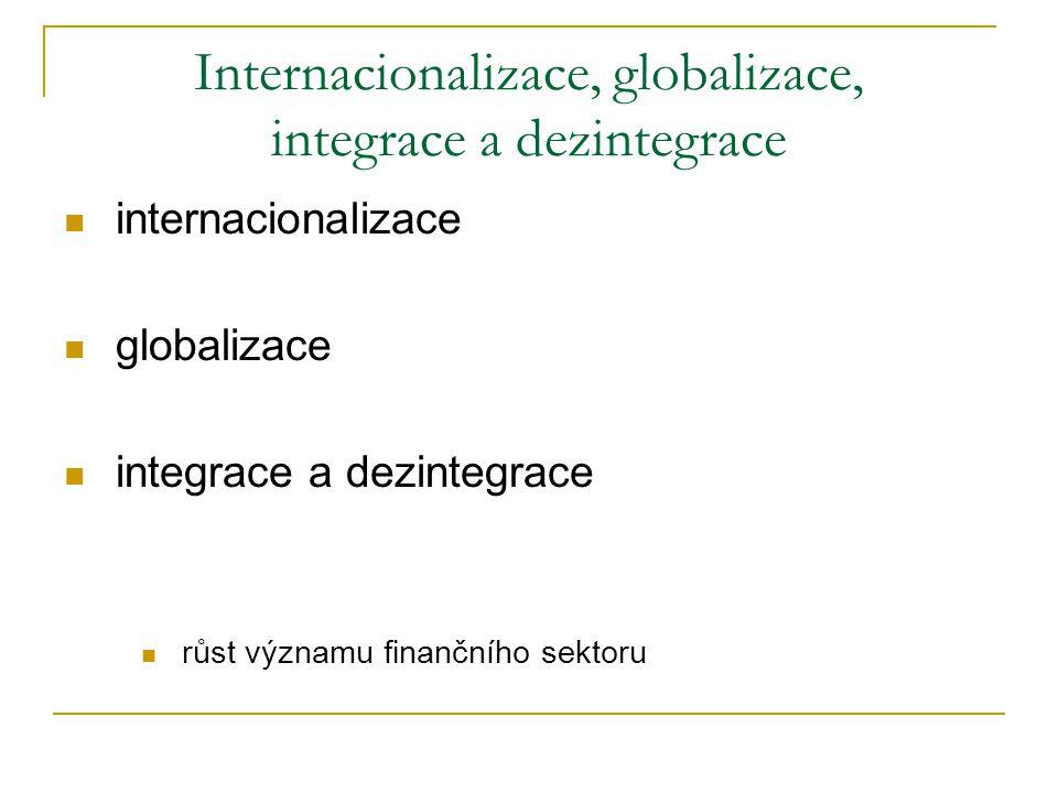 Internacionalizace, globalizace, integrace a dezintegrace internacionalizace globalizace integrace a dezintegrace růst významu finančního sektoru