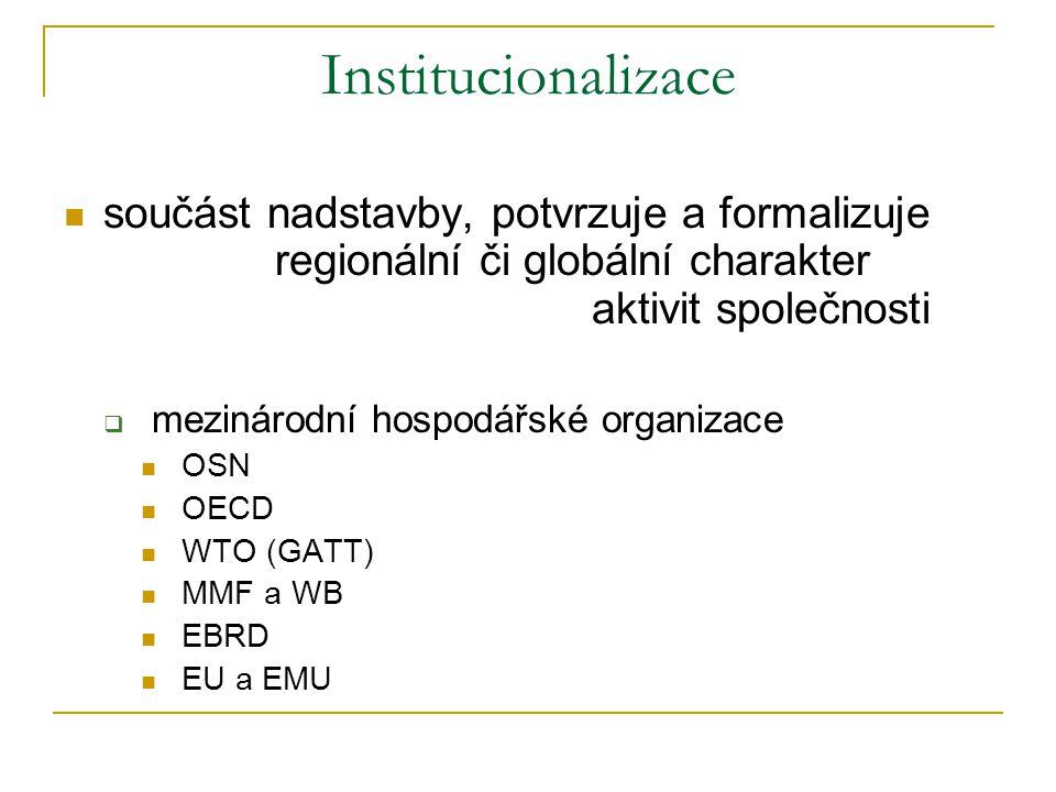 Institucionalizace součást nadstavby, potvrzuje a formalizuje regionální či globální charakter aktivit společnosti  mezinárodní hospodářské organizace OSN OECD WTO (GATT) MMF a WB EBRD EU a EMU