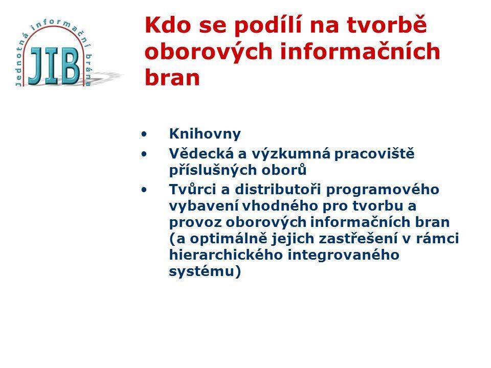 Kdo se podílí na tvorbě oborových informačních bran Knihovny Vědecká a výzkumná pracoviště příslušných oborů Tvůrci a distributoři programového vybavení vhodného pro tvorbu a provoz oborových informačních bran (a optimálně jejich zastřešení v rámci hierarchického integrovaného systému)