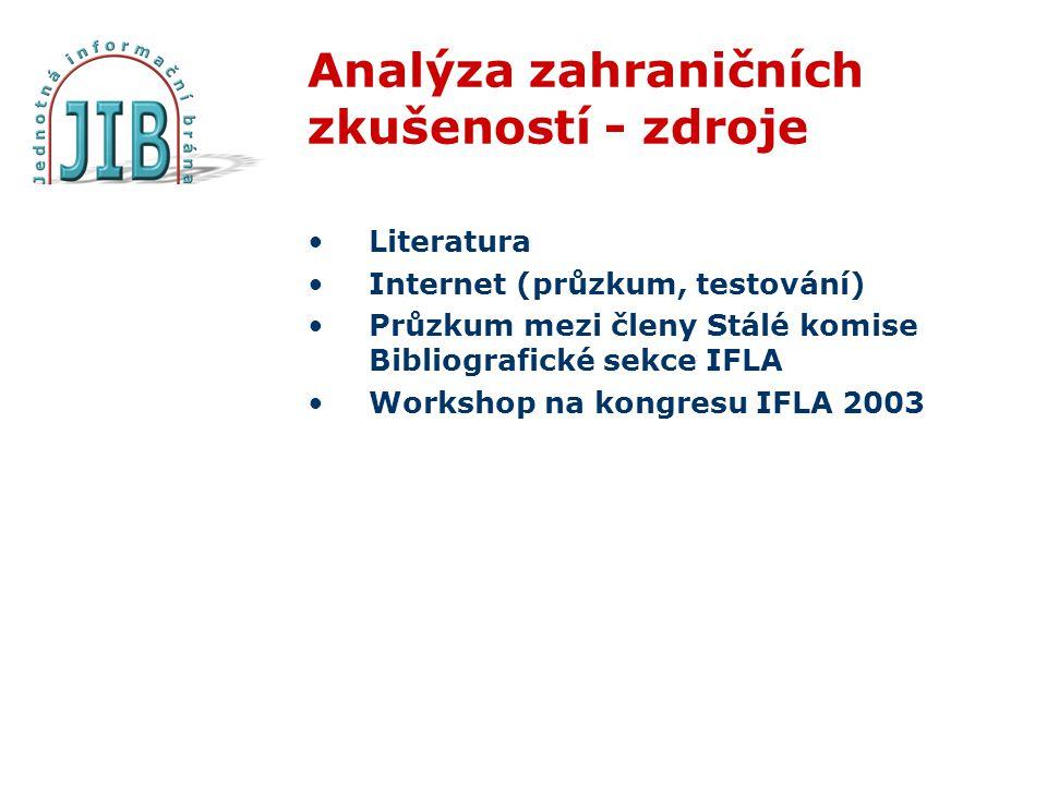 Analýza zahraničních zkušeností - zdroje Literatura Internet (průzkum, testování) Průzkum mezi členy Stálé komise Bibliografické sekce IFLA Workshop na kongresu IFLA 2003