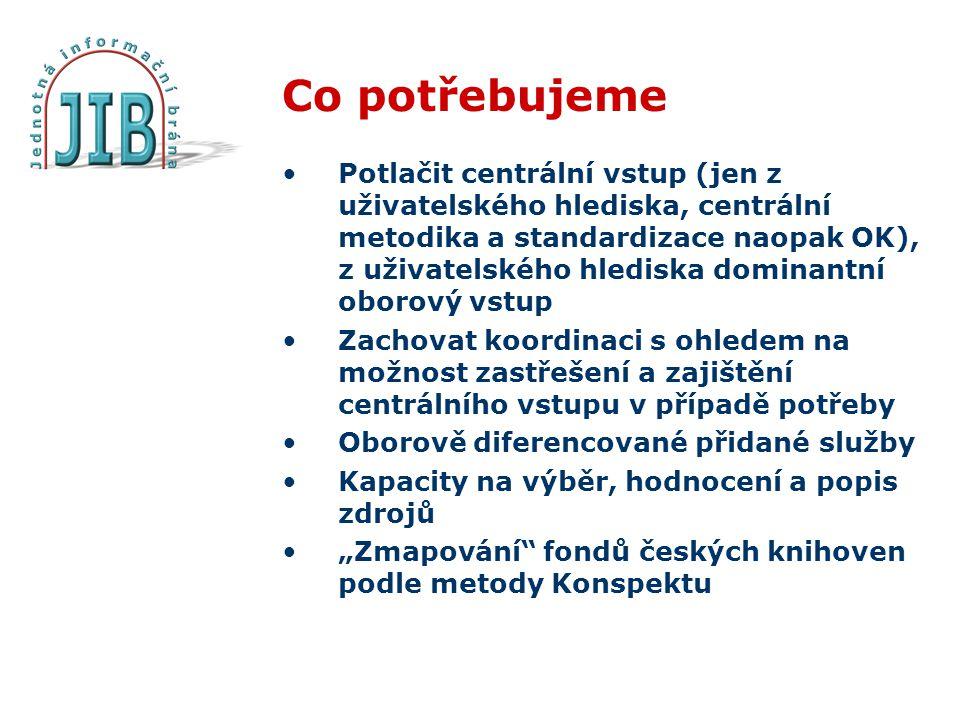 """Co potřebujeme Potlačit centrální vstup (jen z uživatelského hlediska, centrální metodika a standardizace naopak OK), z uživatelského hlediska dominantní oborový vstup Zachovat koordinaci s ohledem na možnost zastřešení a zajištění centrálního vstupu v případě potřeby Oborově diferencované přidané služby Kapacity na výběr, hodnocení a popis zdrojů """"Zmapování fondů českých knihoven podle metody Konspektu"""