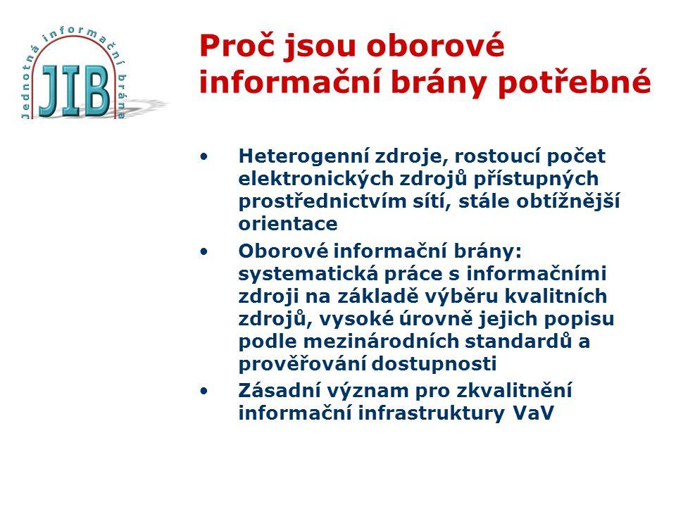 Současný stav a perspektivy oborových informačních bran v Česku První vlaštovky Počátky koordinace Jednotná metodika k dispozici JIB jako kandidát na zastřešení (knížka) Soubor společných projektů Koordinovaná tvorba oborových informačních bran pro oblast výzkumu + volněji navazující další projekty připravované v rámci Programu 1N: Informační infrastruktura výzkumu (buď velký posun vpřed nebo přinejmenším vědomí o nutnosti kooperace a navázané kontakty)