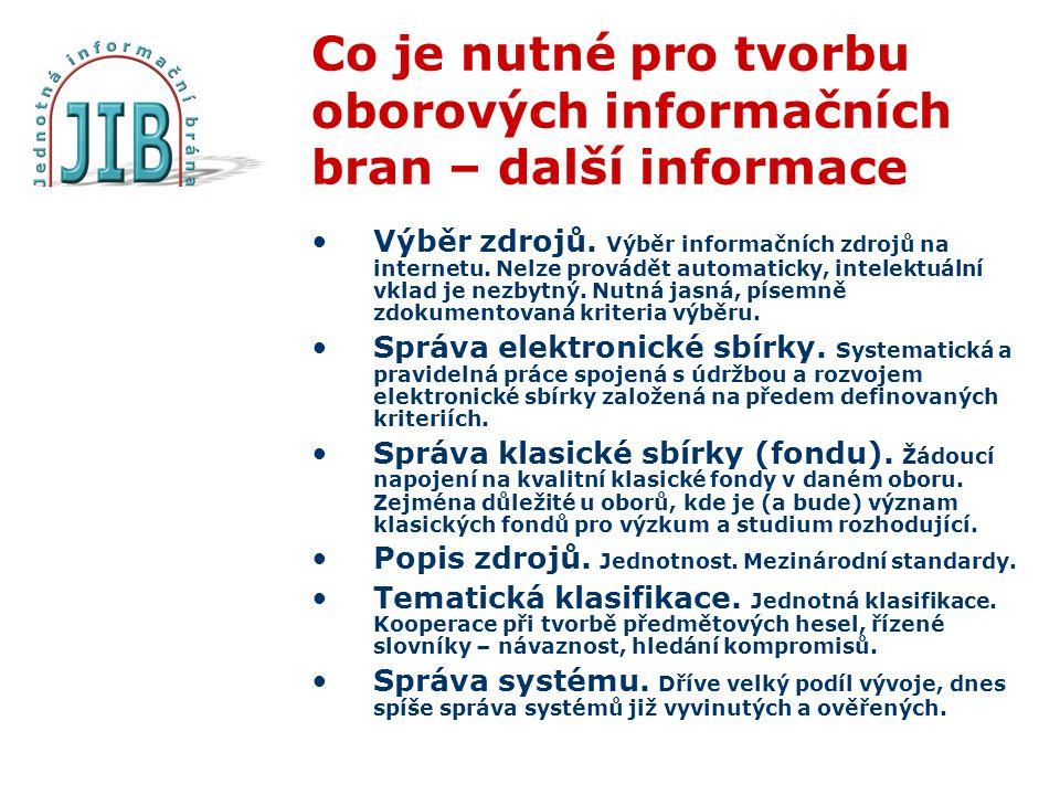 Co je nutné pro tvorbu oborových informačních bran – další informace Výběr zdrojů.