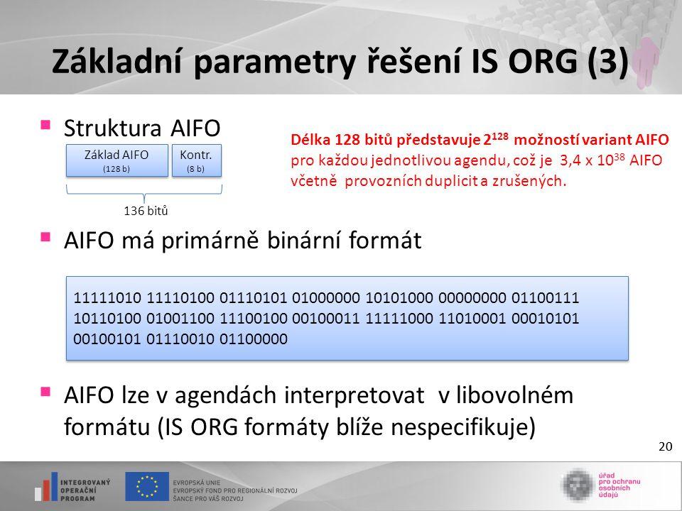 20 Základní parametry řešení IS ORG (3) 20  Struktura AIFO  AIFO má primárně binární formát  AIFO lze v agendách interpretovat v libovolném formátu (IS ORG formáty blíže nespecifikuje) 11111010 11110100 01110101 01000000 10101000 00000000 01100111 10110100 01001100 11100100 00100011 11111000 11010001 00010101 00100101 01110010 01100000 Základ AIFO (128 b) 136 bitů Kontr.