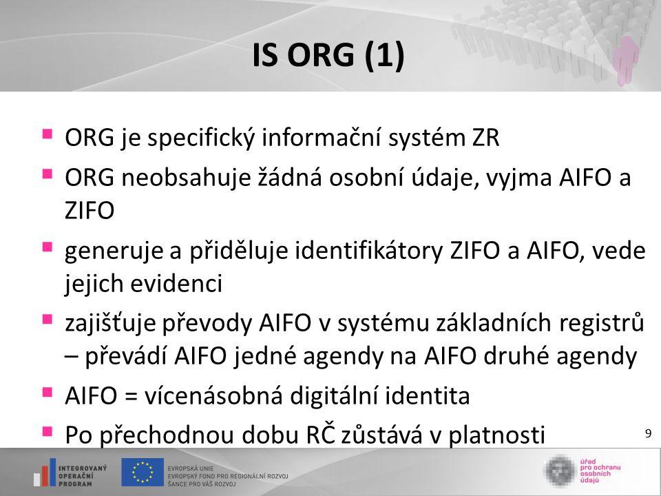 99 IS ORG (1)  ORG je specifický informační systém ZR  ORG neobsahuje žádná osobní údaje, vyjma AIFO a ZIFO  generuje a přiděluje identifikátory ZIFO a AIFO, vede jejich evidenci  zajišťuje převody AIFO v systému základních registrů – převádí AIFO jedné agendy na AIFO druhé agendy  AIFO = vícenásobná digitální identita  Po přechodnou dobu RČ zůstává v platnosti