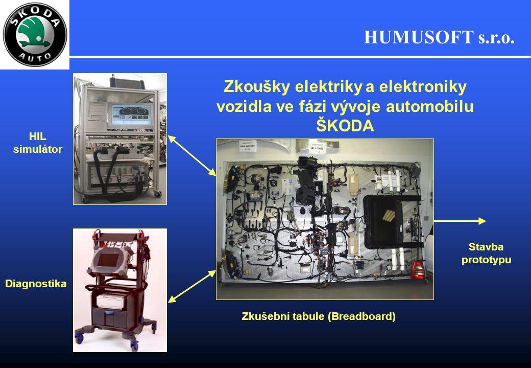 HUMUSOFT s.r.o. Zkušební tabule (Breadboard) HIL simulátor Diagnostika Stavba prototypu Zkoušky elektriky a elektroniky vozidla ve fázi vývoje automob