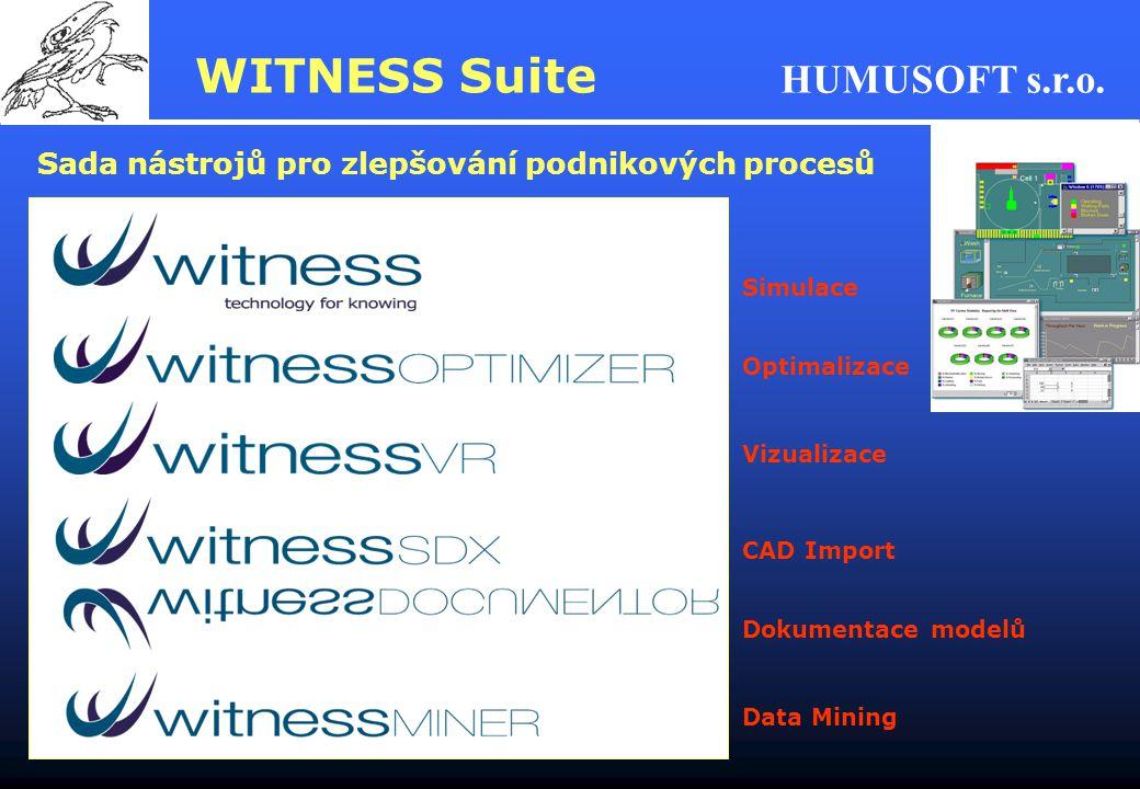 HUMUSOFT s.r.o. Sada nástrojů pro zlepšování podnikových procesů Simulace Optimalizace Vizualizace Data Mining CAD Import Dokumentace modelů WITNESS S