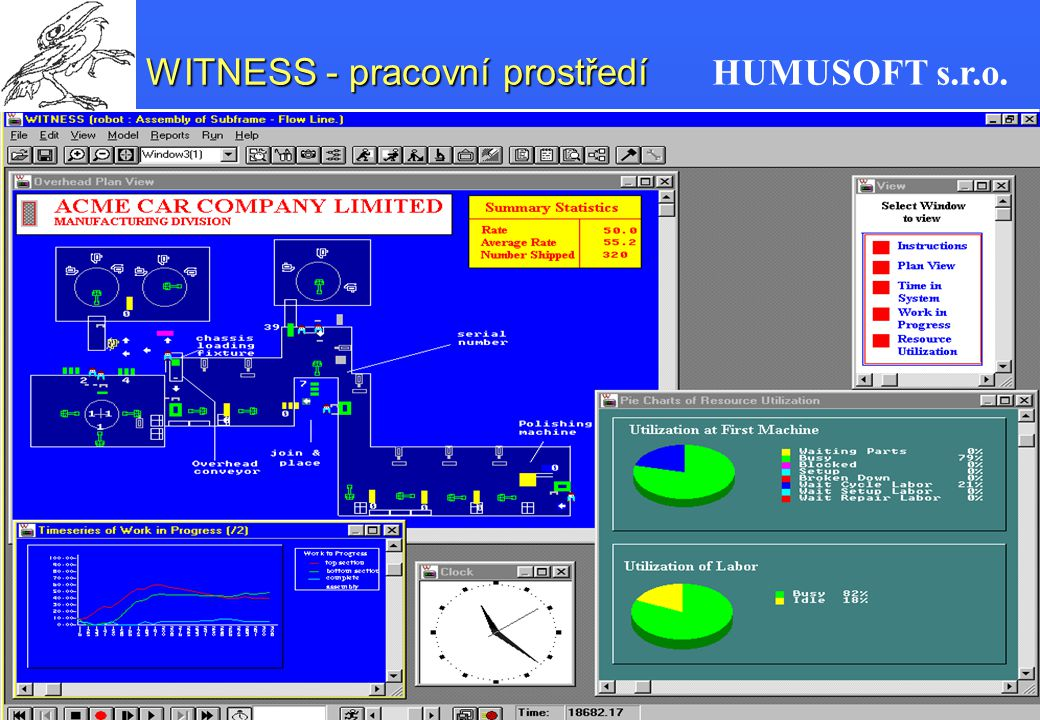 HUMUSOFT s.r.o. WITNESS - pracovní prostředí