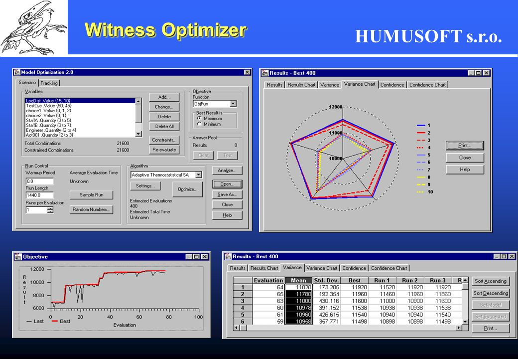 HUMUSOFT s.r.o. Witness Optimizer