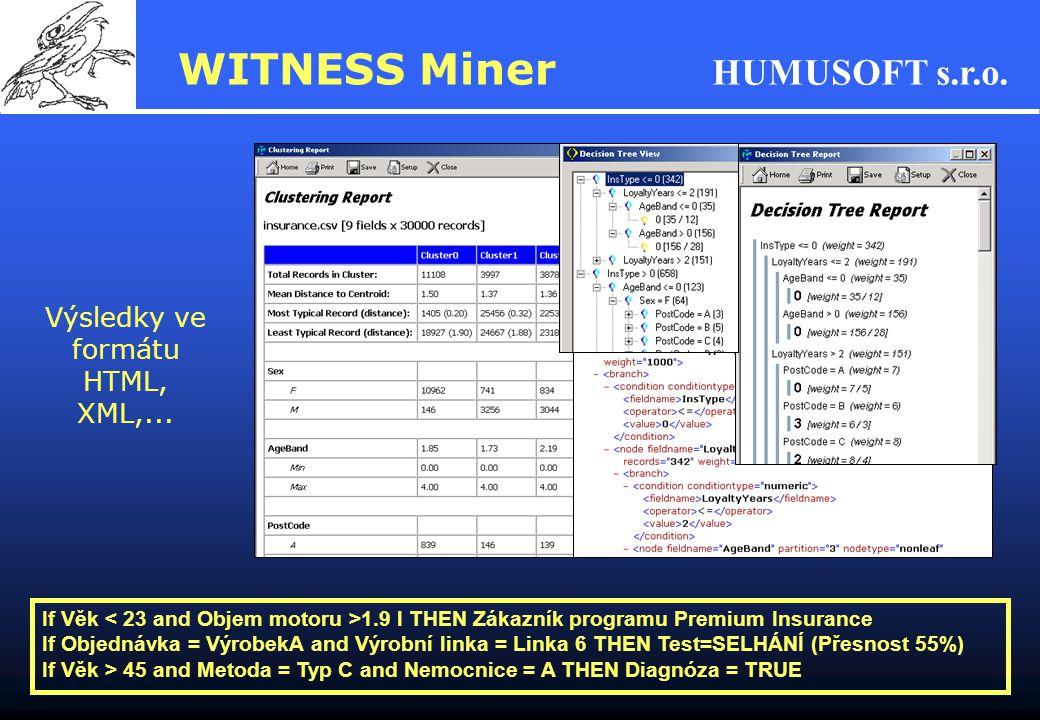 HUMUSOFT s.r.o. Výsledky ve formátu HTML, XML,... WITNESS Miner If Věk 1.9 l THEN Zákazník programu Premium Insurance If Objednávka = VýrobekA and Výr