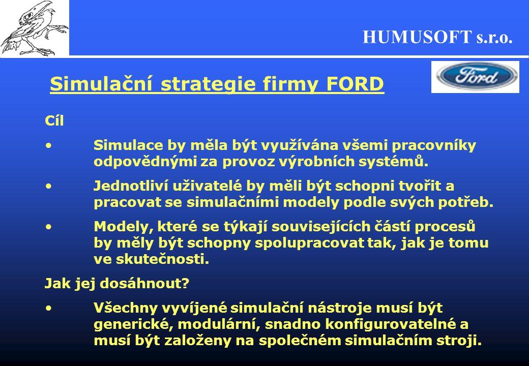 HUMUSOFT s.r.o. Simulační strategie firmy FORD Cíl Simulace by měla být využívána všemi pracovníky odpovědnými za provoz výrobních systémů. Jednotliví