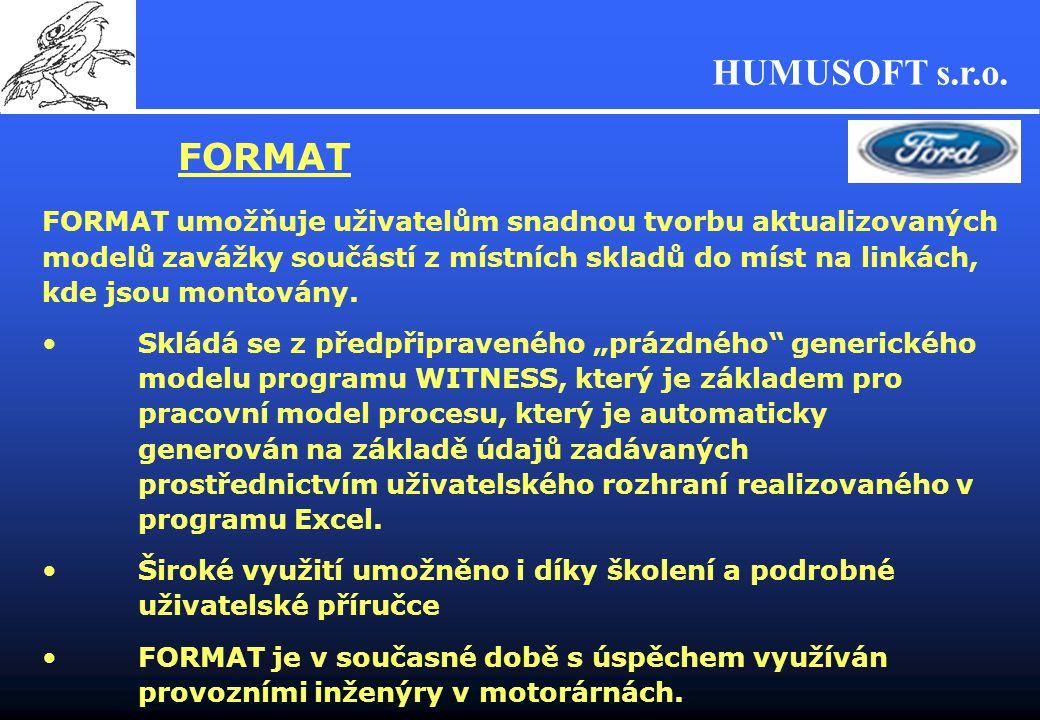 HUMUSOFT s.r.o. FORMAT FORMAT umožňuje uživatelům snadnou tvorbu aktualizovaných modelů zavážky součástí z místních skladů do míst na linkách, kde jso
