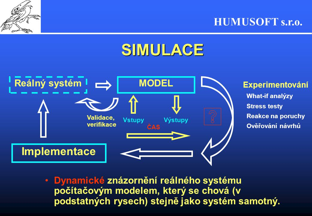 HUMUSOFT s.r.o.Co uživatelům přináší simulace.