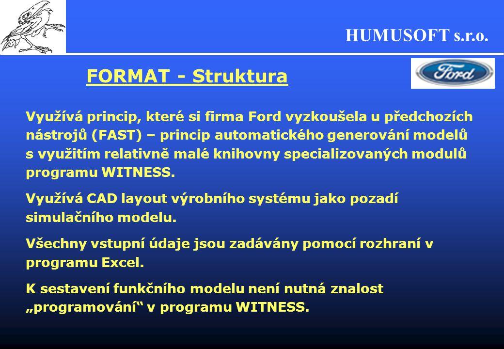 HUMUSOFT s.r.o. FORMAT - Struktura Využívá princip, které si firma Ford vyzkoušela u předchozích nástrojů (FAST) – princip automatického generování mo