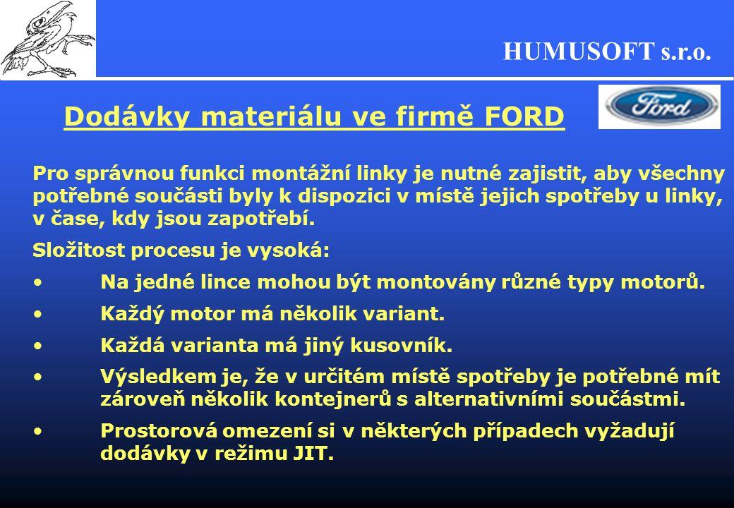 HUMUSOFT s.r.o. Dodávky materiálu ve firmě FORD Pro správnou funkci montážní linky je nutné zajistit, aby všechny potřebné součásti byly k dispozici v