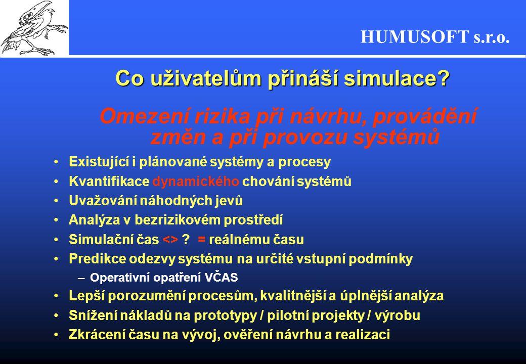 HUMUSOFT s.r.o.Co lze simulovat.