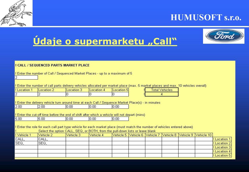 "HUMUSOFT s.r.o. Údaje o supermarketu ""Call"""