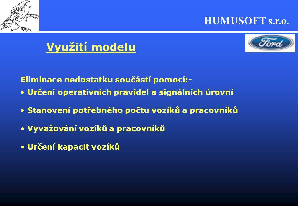 HUMUSOFT s.r.o. Využití modelu Eliminace nedostatku součástí pomocí:- Určení operativních pravidel a signálních úrovní Stanovení potřebného počtu vozí