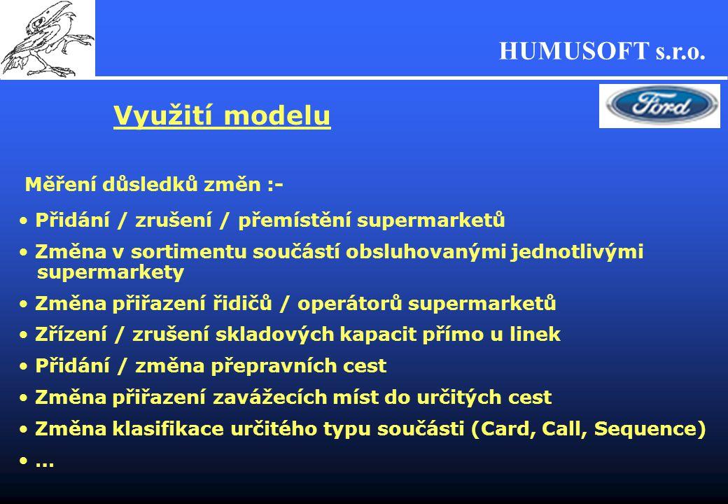 HUMUSOFT s.r.o. Měření důsledků změn :- Přidání / zrušení / přemístění supermarketů Změna v sortimentu součástí obsluhovanými jednotlivými supermarket