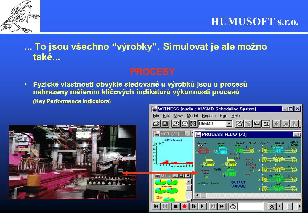 HUMUSOFT s.r.o. WITNESS - Příklad modelu