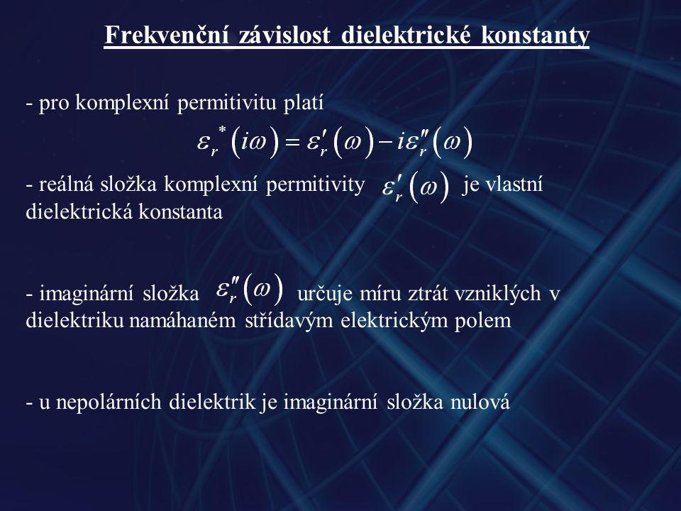 Frekvenční závislost dielektrické konstanty - pro komplexní permitivitu platí - reálná složka komplexní permitivity je vlastní dielektrická konstanta