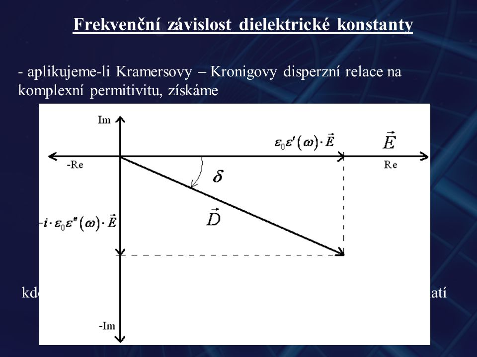 Frekvenční závislost dielektrické konstanty - aplikujeme-li Kramersovy – Kronigovy disperzní relace na komplexní permitivitu, získáme kde je pevně zvolená reálná hodnota kruhové frekvence a platí