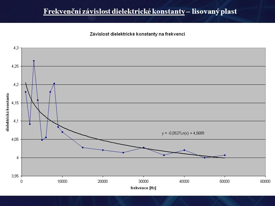 Frekvenční závislost dielektrické konstanty – lisovaný plast