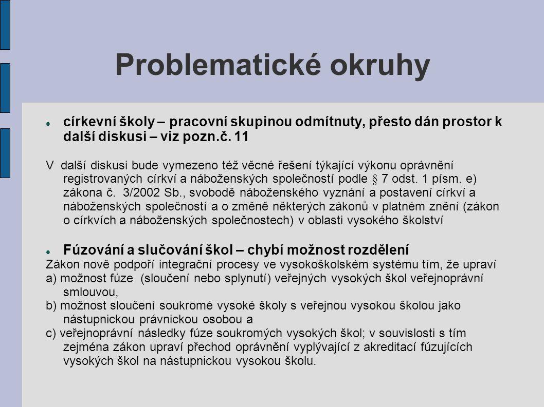 Problematické okruhy církevní školy – pracovní skupinou odmítnuty, přesto dán prostor k další diskusi – viz pozn.č.