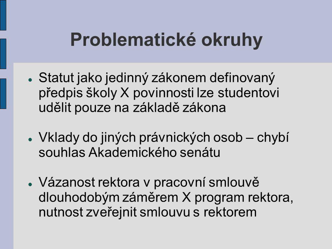 Problematické okruhy Zastoupení studentů Příspěvek na činnost X za činnost Vykonání habilitace v určitém rozmezí od ukončení Ph.D.