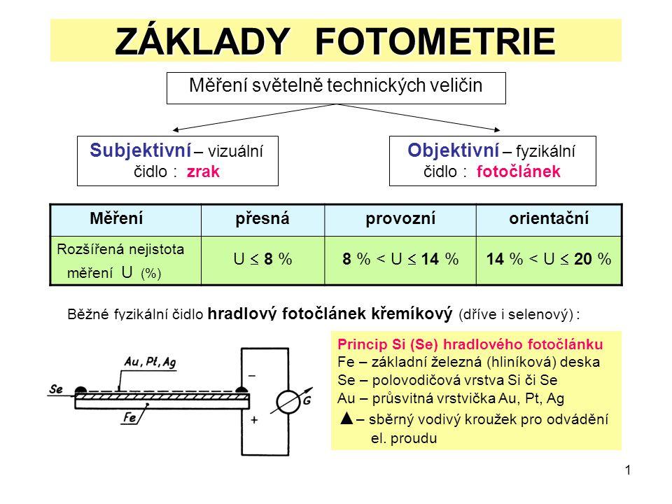 12 NEJISTOTY MĚŘENÍ Nejistoty kalibracepřístrojůmetodyvyhodnocení Kalibrační list Chyba spektrální, směrová, linearity … Umístění fotonky, rozmístění bodů, vliv napětí … Zaokrouhlování, korekce … Dílčí standardní nejistoty vyhodnotit buď jako a) typ A u A (ze souboru dat – stř.