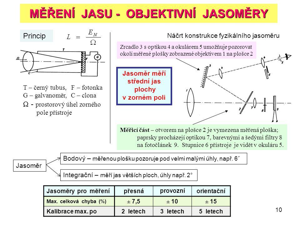 10 MĚŘENÍ JASU - OBJEKTIVNÍ JASOMĚRY Princip jasoměru T – černý tubus, F – fotonka G – galvanoměr, C – clona  - prostorový úhel zorného pole přístroj