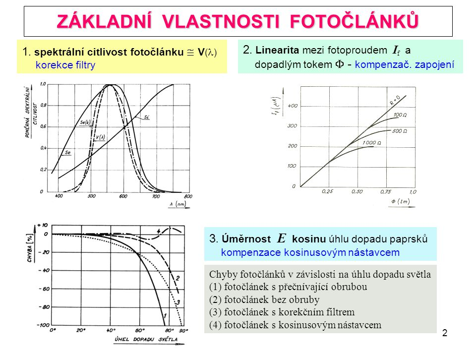 2 ZÁKLADNÍ VLASTNOSTI FOTOČLÁNKŮ 1. spektrální citlivost fotočlánku  V ( ) korekce filtry 2. Linearita mezi fotoproudem I f a dopadlým tokem  - komp