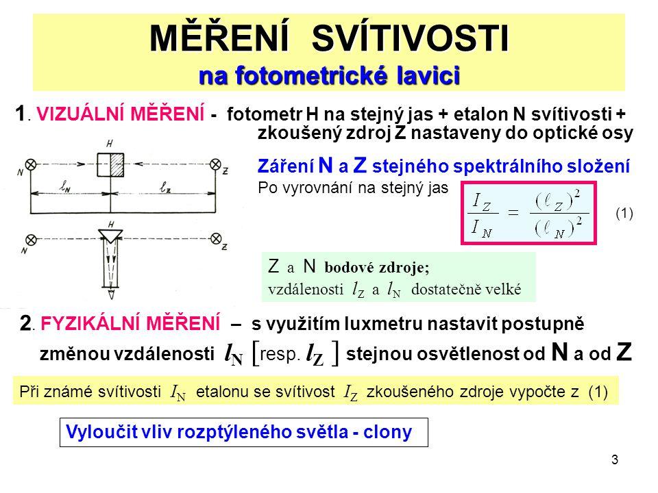 3 MĚŘENÍ SVÍTIVOSTI na fotometrické lavici 1. VIZUÁLNÍ MĚŘENÍ - fotometr H na stejný jas + etalon N svítivosti + zkoušený zdroj Z nastaveny do optické