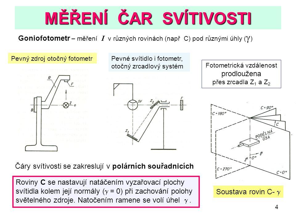 5 MĚŘENÍ SVĚTELNÉHO TOKU Běžně se měří v kulovém integrátoru (  D ; vnitřní povrch .