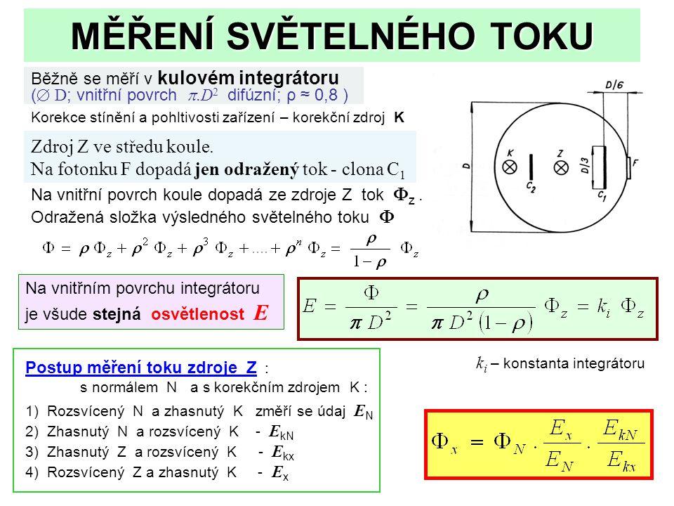 5 MĚŘENÍ SVĚTELNÉHO TOKU Běžně se měří v kulovém integrátoru (  D ; vnitřní povrch . D 2 difúzní; ρ ≈ 0,8 ) Zdroj Z ve středu koule. Na fotonku F do