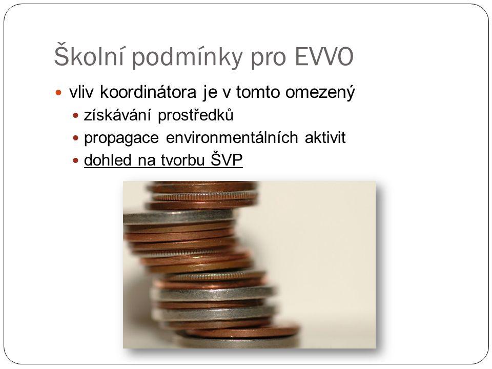 Školní podmínky pro EVVO vliv koordinátora je v tomto omezený získávání prostředků propagace environmentálních aktivit dohled na tvorbu ŠVP