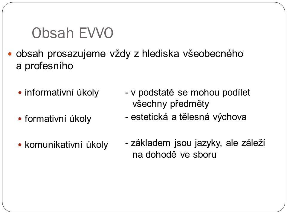 Obsah EVVO obsah prosazujeme vždy z hlediska všeobecného a profesního informativní úkoly formativní úkoly komunikativní úkoly - v podstatě se mohou po