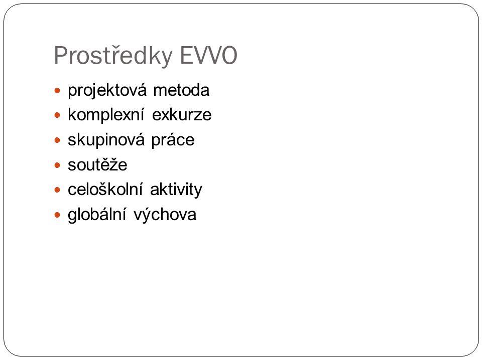 Prostředky EVVO projektová metoda komplexní exkurze skupinová práce soutěže celoškolní aktivity globální výchova