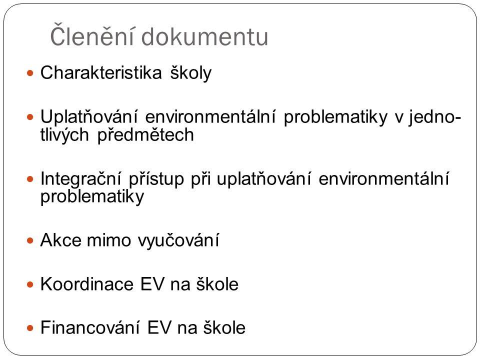 Členění dokumentu Charakteristika školy Uplatňování environmentální problematiky v jedno- tlivých předmětech Integrační přístup při uplatňování environmentální problematiky Akce mimo vyučování Koordinace EV na škole Financování EV na škole