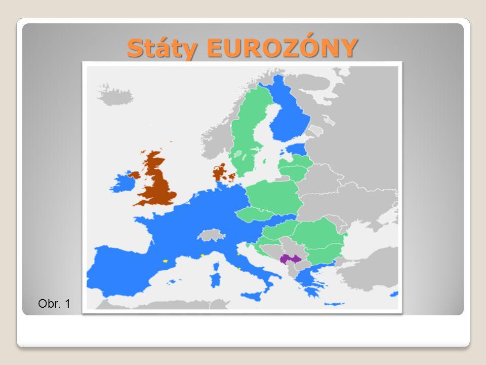 Státy EUROZÓNY Obr. 1