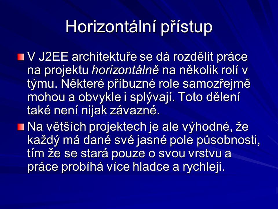Horizontální přístup V J2EE architektuře se dá rozdělit práce na projektu horizontálně na několik rolí v týmu.