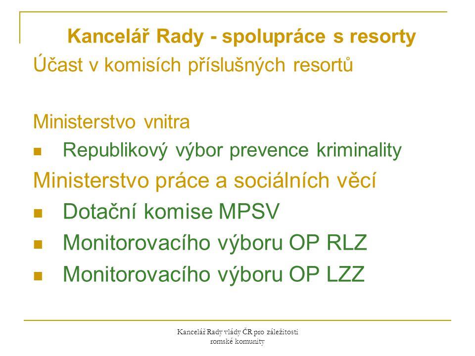 Kancelář Rady - priority Sastipen: Romská populace a zdraví (národní zpráva) Zpráva je podložena anonymním dotazníkovým šetřením, které proběhlo v České republice v listopadu 2008 u representativního vzorku romské populace.