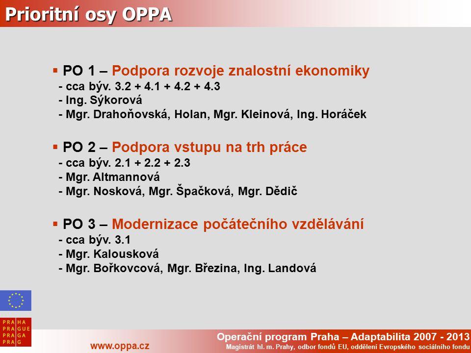 Operační program Praha – Adaptabilita 2007 - 2013 www.oppa.cz Magistrát hl. m. Prahy, odbor fondů EU, oddělení Evropského sociálního fondu Prioritní o
