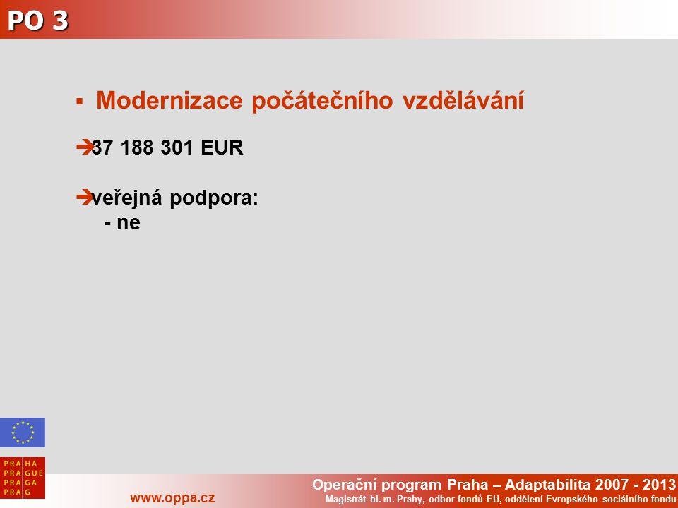Operační program Praha – Adaptabilita 2007 - 2013 www.oppa.cz Magistrát hl. m. Prahy, odbor fondů EU, oddělení Evropského sociálního fondu PO 3  Mode