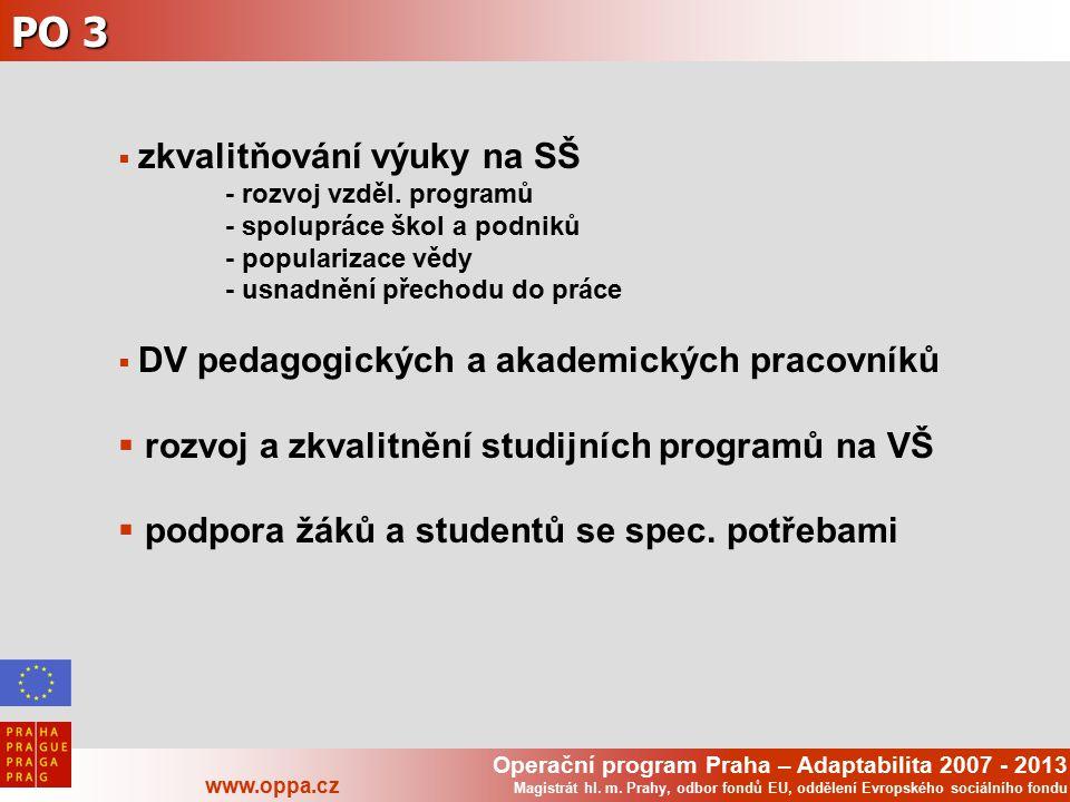 Operační program Praha – Adaptabilita 2007 - 2013 www.oppa.cz Magistrát hl. m. Prahy, odbor fondů EU, oddělení Evropského sociálního fondu PO 3  zkva
