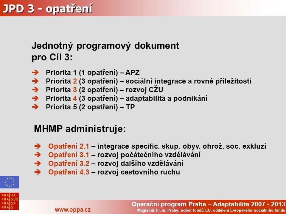 Operační program Praha – Adaptabilita 2007 - 2013 www.oppa.cz Magistrát hl. m. Prahy, odbor fondů EU, oddělení Evropského sociálního fondu JPD 3 - opa