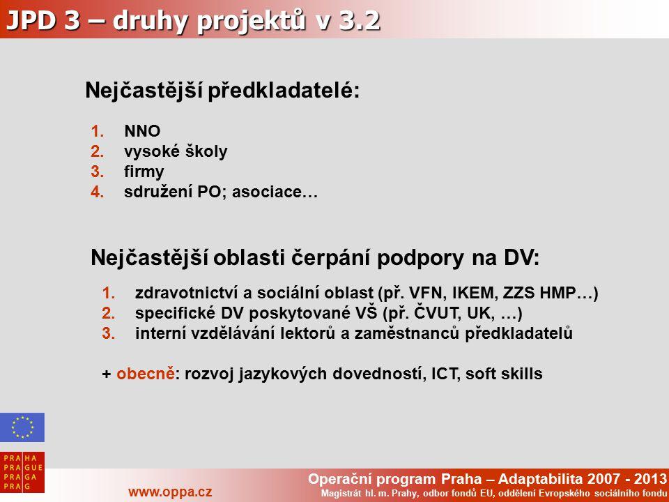 Operační program Praha – Adaptabilita 2007 - 2013 www.oppa.cz Magistrát hl. m. Prahy, odbor fondů EU, oddělení Evropského sociálního fondu JPD 3 – dru