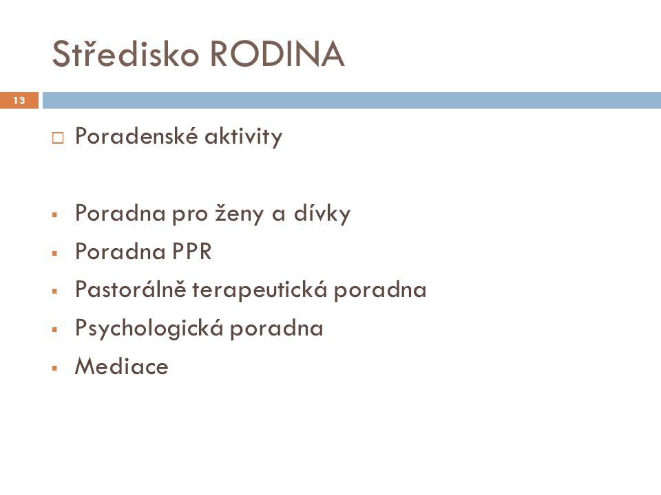 Středisko RODINA 13  Poradenské aktivity  Poradna pro ženy a dívky  Poradna PPR  Pastorálně terapeutická poradna  Psychologická poradna  Mediace